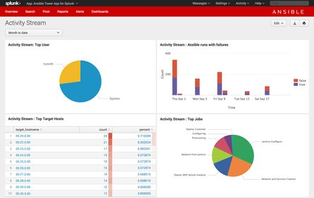 redhat-splunk-ansible-tower-app-screen-1.png