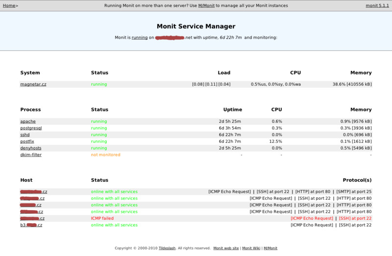 Základní obrazovka webového rozhraní Monitu