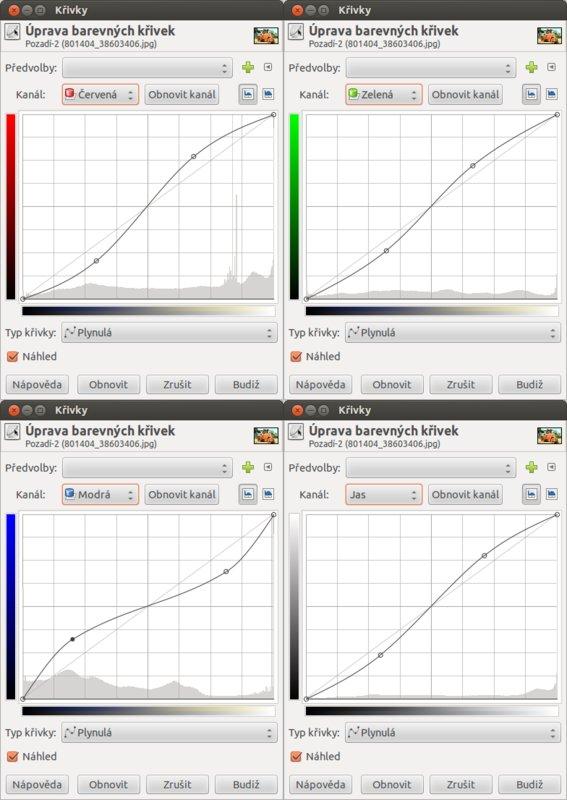 Změna kontrastu jednotlivých barevných kanálů