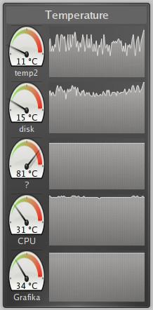 Monitory teploty komponent