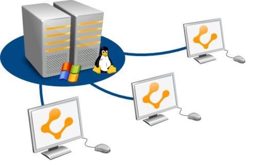 A takto nějak funguje Open Virtual Desktop, zdroj ulteo.com