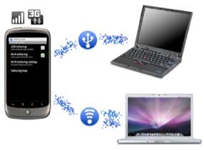 Telefon jako hotspot, zdroj android.com
