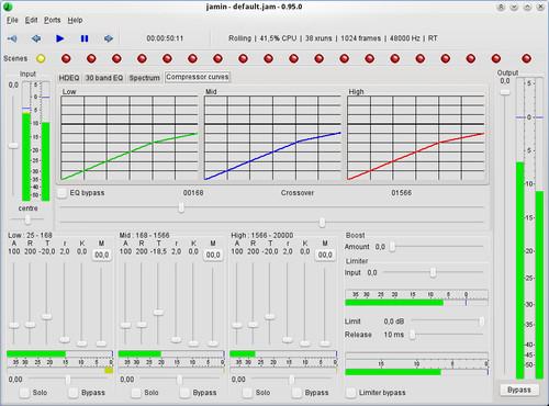 JAMin – Compressor curves
