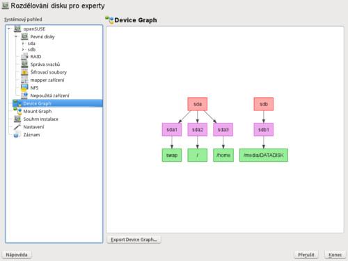 Dělení disku – Schéma disků – grafický režim