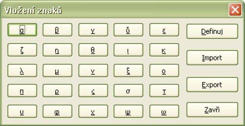 Panel nástrojov pre vkladanie špeciálnych znakov