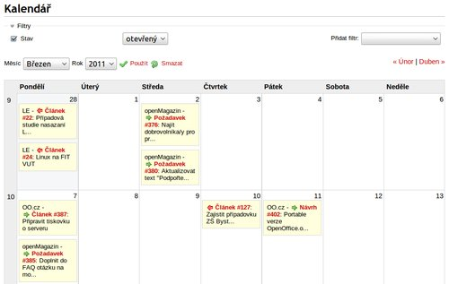 Redmine: Kalendař