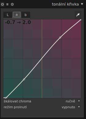 Zdůraznění červené a modré a potlačení zelené v modulu tonální křivka