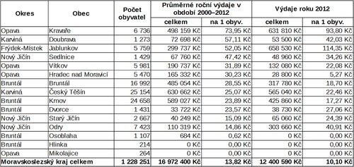 tabulka01.png