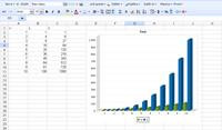 Zoho Sheet - zdrojová data a výsledný graf