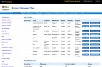 Zoho Marketplace - ukázka aplikace Project Manager Plus