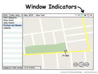 Návrh windicators, zdroj http://www.markshuttleworth.com/archives/333