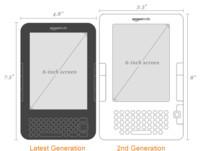 Porovnání Amazon Kindle 3 a 2, zdroj Amazon.com