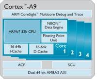 Cortex-A9