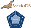 Mariadb_maxscale100.png